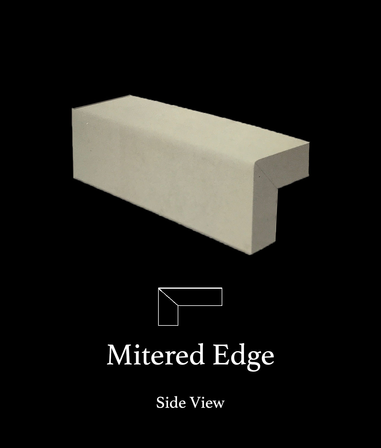 Mitered Edge Profile