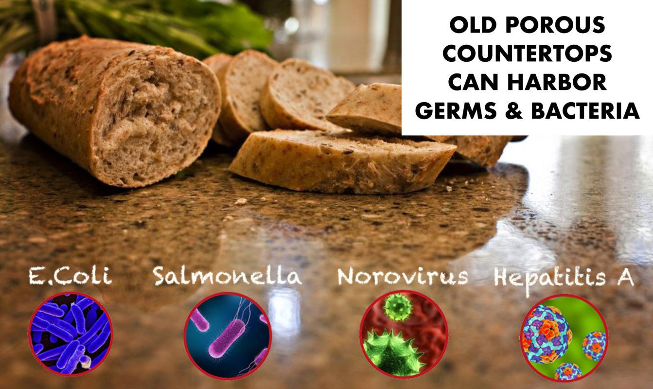 Porous Countertops Ecoli Salmonella Hepatitis A Norovirus